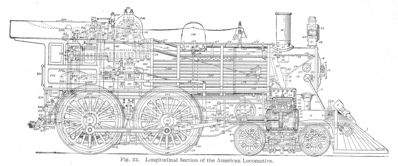 Locomotive Boilers And Engines Steam Engine Piston Diagram 32
