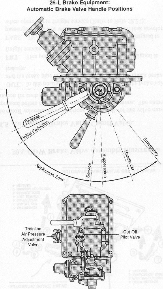 Number l brake stand