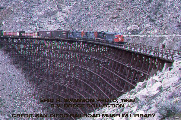 San Diego Amp Arizona Railway History