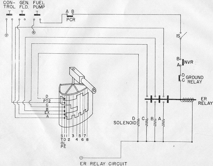 Diesel-Electric Fundamentals